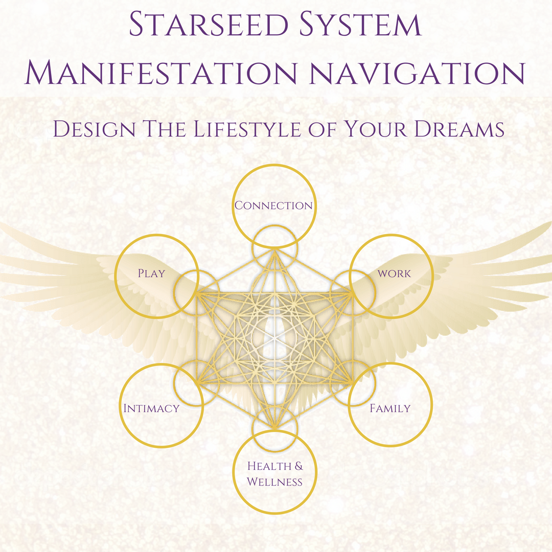 Navigating Your ManifestationStar System (1)